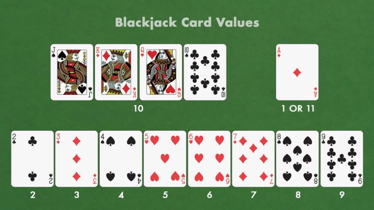 Rules & Conditions to Play Blackjack online Game In India