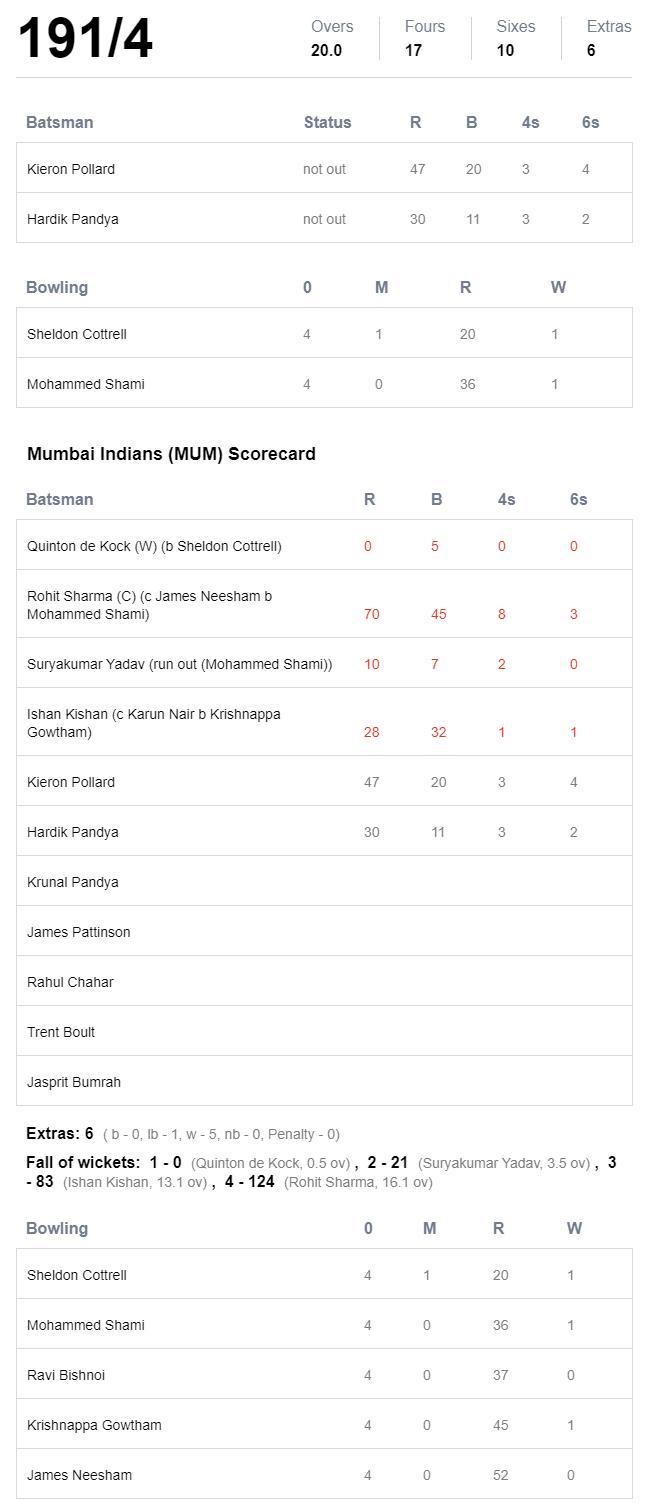 mumbai-indians-vs-kxip