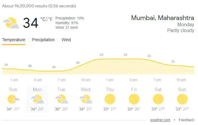 Mumbai Weather Forecast in Rajasthan Royals vs Punjab Kings Match 4 IPL